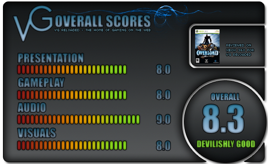 overlord2score